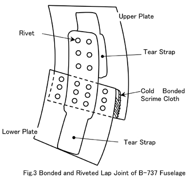 bonded and riveted lap joint of b-737 fuselage